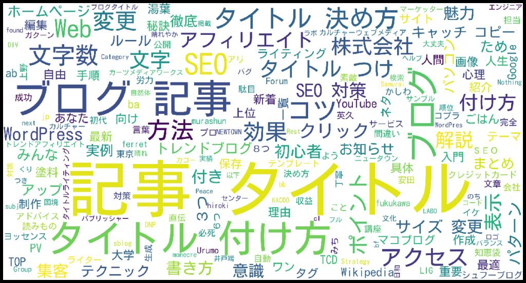 「記事 タイトル」の検索結果100サイトのキーワード群